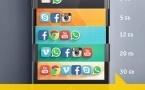 Beeline Казахстан полностью обновляет линейку услуг мобильного интернета