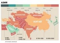 Казахстанские зарплаты сравнялись с африканскими