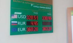 """""""Почем доллар"""" чаще всего в 2015-м году спрашивали казахстанцы у поисковика"""