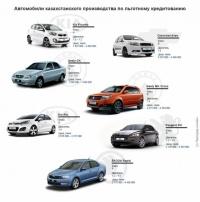 Какие машины можно будет купить на льготных условиях?