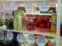 Как менялись цены на продукты в Павлодаре в конце прошлого года?