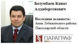 Аким лебяженского района