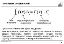 Кому в жизни пригодились интегралы?