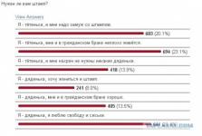 http://prostitutka-ket.livejournal.com