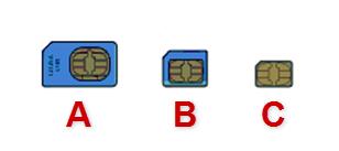 Mini, Micro und Nano-SIM-Karte